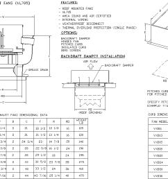 1 phase damper wiring diagram [ 1280 x 815 Pixel ]