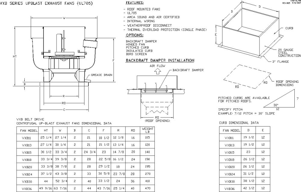 medium resolution of 1 phase damper wiring diagram