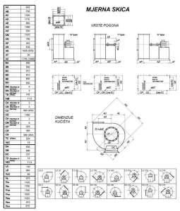 Mjerna skica srednjetlačnog centrifugalnog ventilatora SPV-630-011