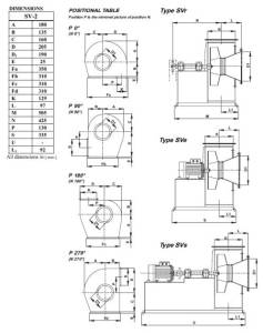 SV - 2 mjerna skica