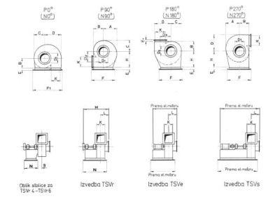 Mjerna skica TSV transportnog ventilatora
