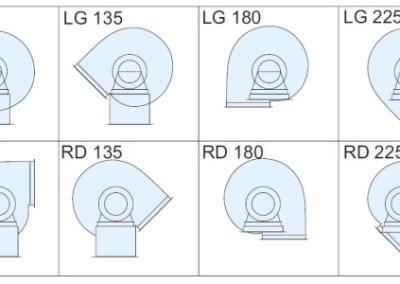 Outlet flange arrangment