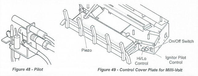 Fireplace and Gas Log Lighting Instructions