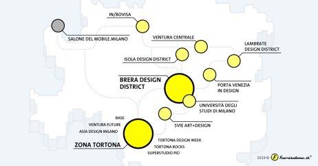 Mappa Fuori Salone 2019