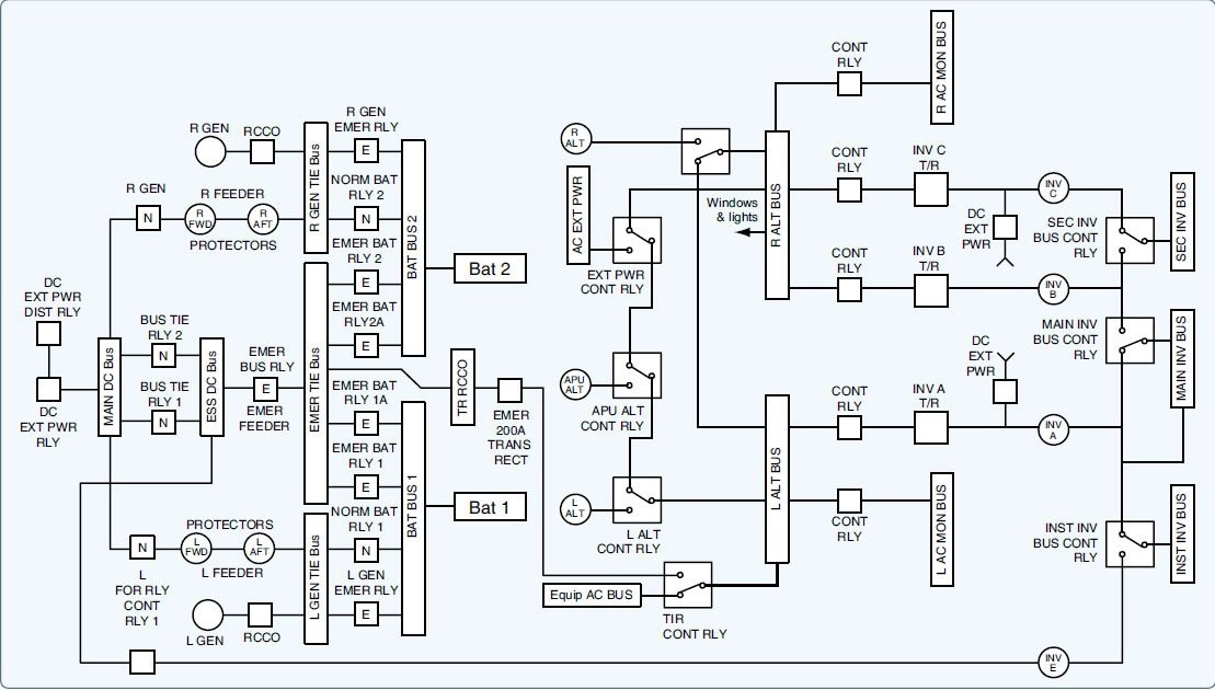 [View 21+] Wiring Diagram Pcb Ac