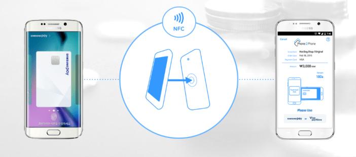 Hankook NFC