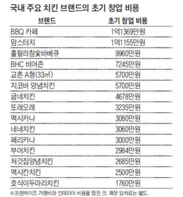 출처=한국공정거래조정원
