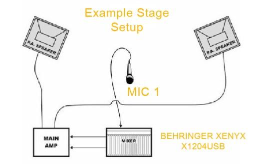 sound mixer stage example