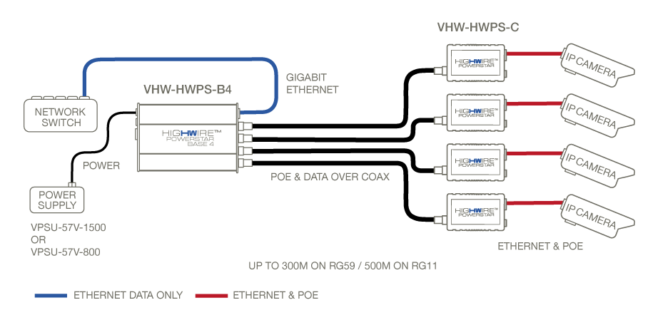 coax to ethernet converter with poe out for ip network cameras