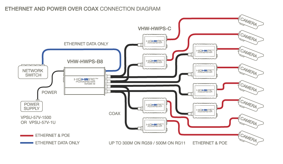 Old Fashioned Phone Connection Wiring Diagram Images