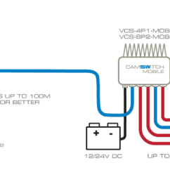 Crossover Cable Wiring Diagram How To Read A 12v Poe Switch, 12 Volt 24 V Switches, Inject 802.3at Power