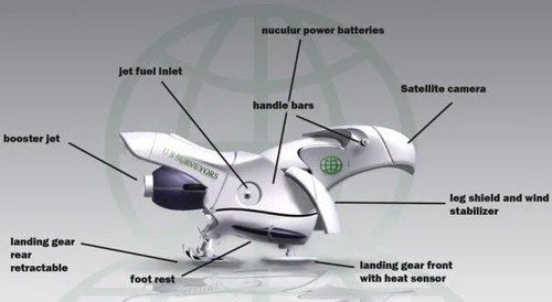 sifi-ryder-short-range-jet-propelled-surveillance-vehicle-concept-05