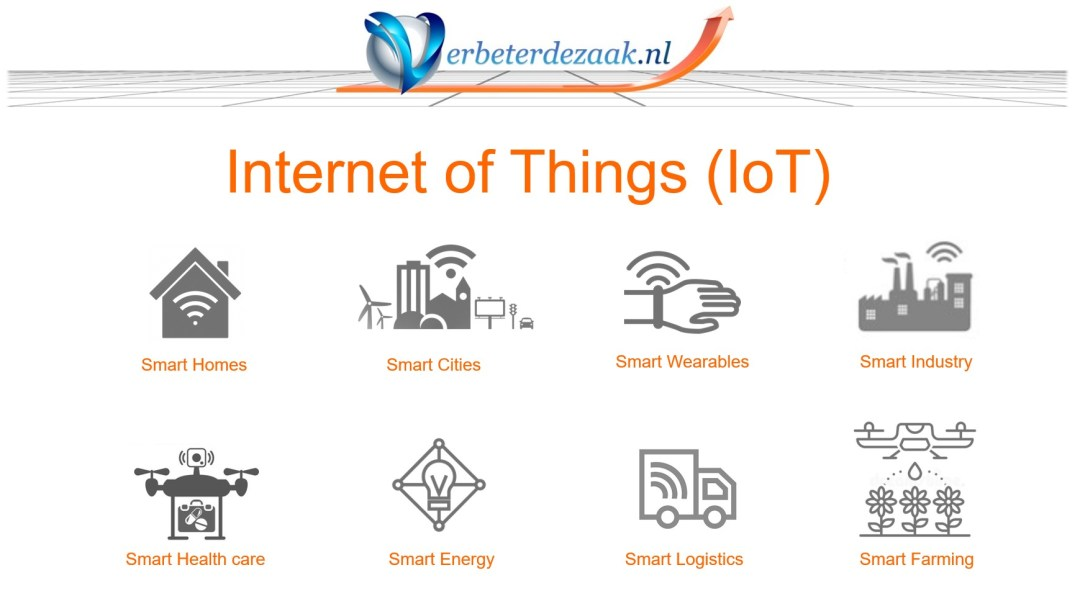 Internet of Thing (IoT) Internet der dingen