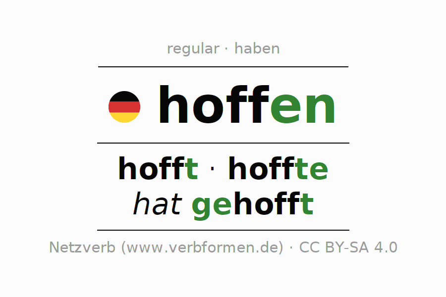 Conjugation hoffen (hope (for). trust ...) | All forms. examples. translation. rules. definition. voice output
