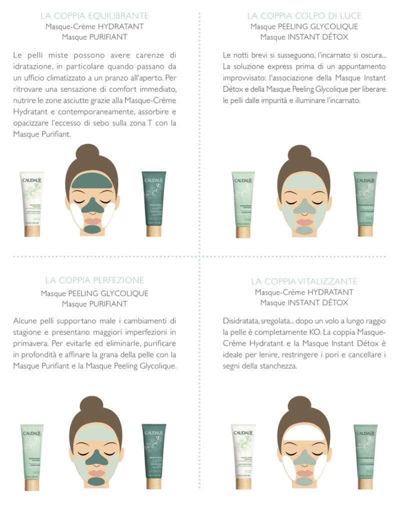 maschere Caudalie per una pelle nuova
