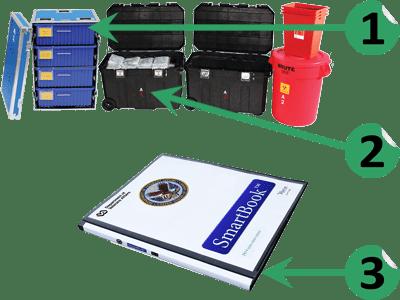 Vaccinator 500 Go-Bag tech VS-2500GS