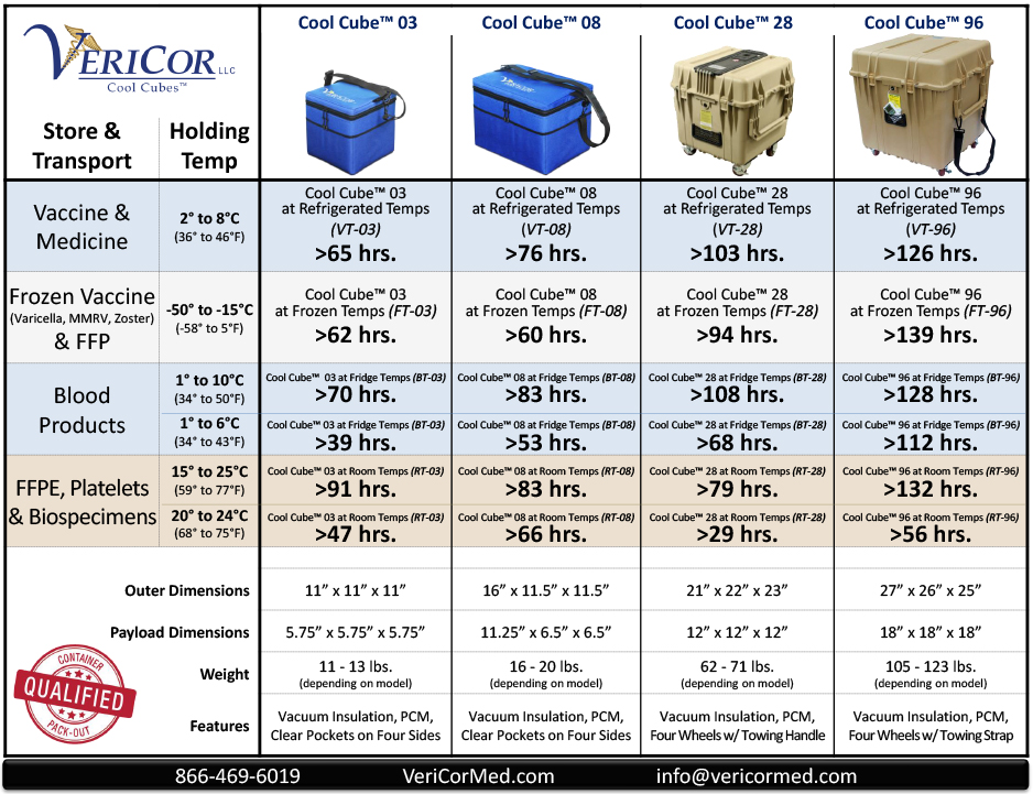 Cool-Cube™-Comparison-Table-2018-Update