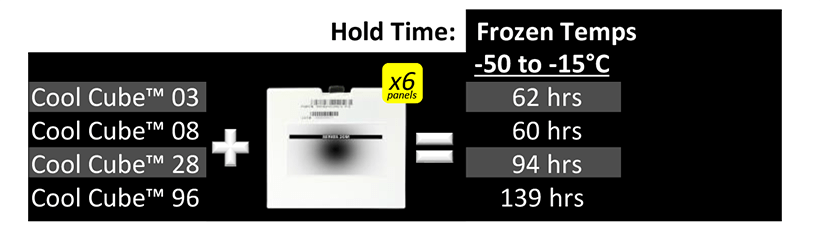 Hold-temps-Series-20 PCM