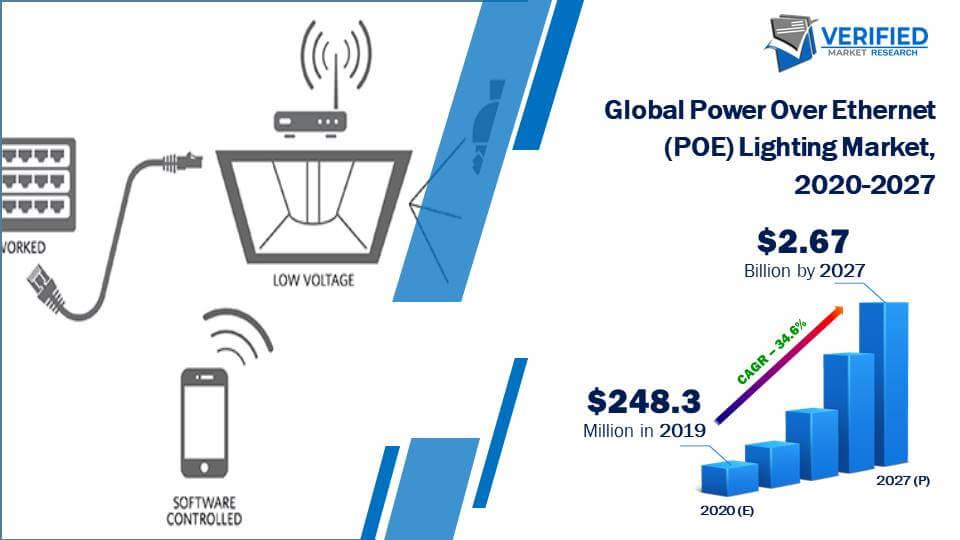 power over ethernet poe lighting