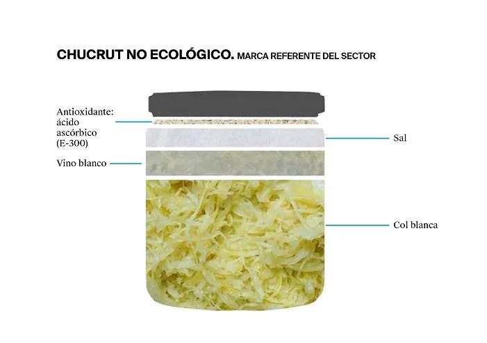 La etiqueta de un chucrut no ecológico - Veritas