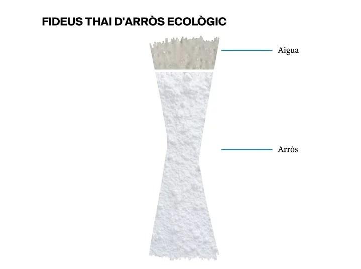 L'etiqueta d'uns fideus thai d'arròs ecològics - Veritas