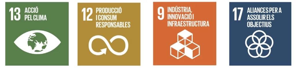 Els Objectius de Desenvolupament Sostenible (ODS) del nostre impacte mediambiental