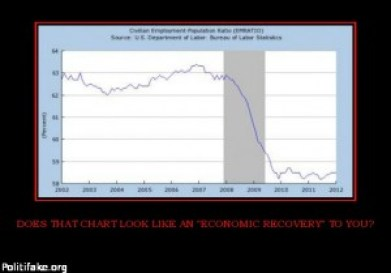 does-that-chart-look-like-an-economic-recovery-to-you-obama-politics-1328496147
