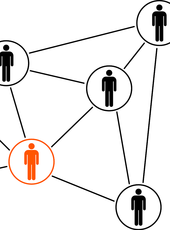 VR Working Paper: Ineffectiveness of Social Contacts and
