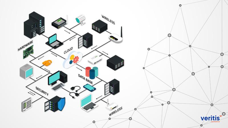 Major Trends Influencing the IT Infrastructure Landscape