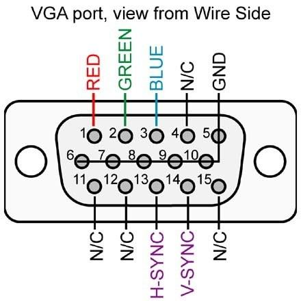 lan plug wiring diagram dsc pc1555 resources : verit labs