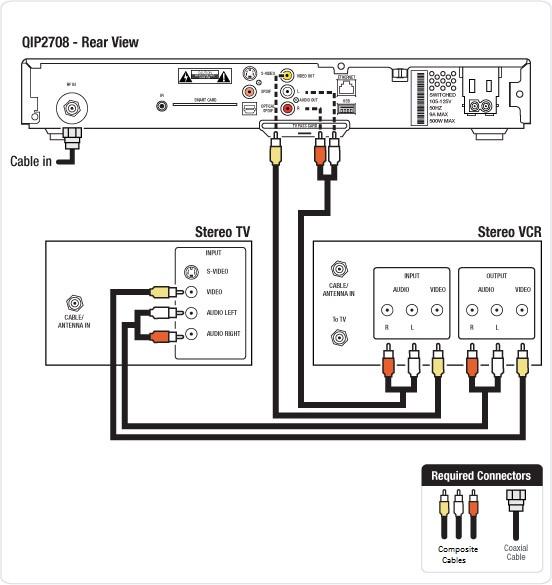 2003 Honda Accord Radio Wiring Diagram / 2004 Odyssey Exl