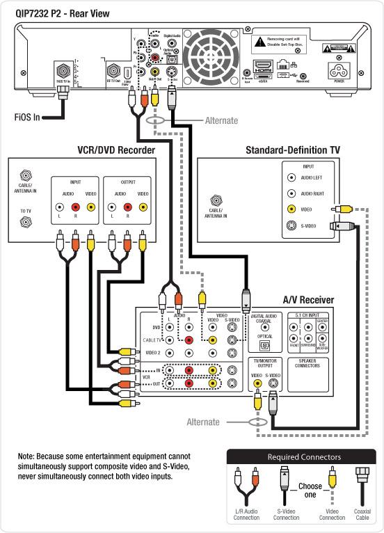 [DIAGRAM] Coolpad 7232 Schematic Diagram FULL Version HD