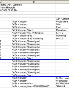 The wireless number in row is unassigned and can be located  cunassigned   folder also how to use guide understanding  company structure rh verizonwireless