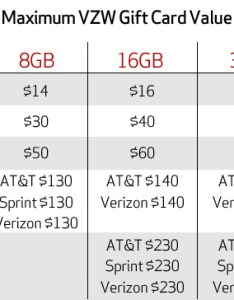 See trade in value for other devices also iphone values rh verizonwireless