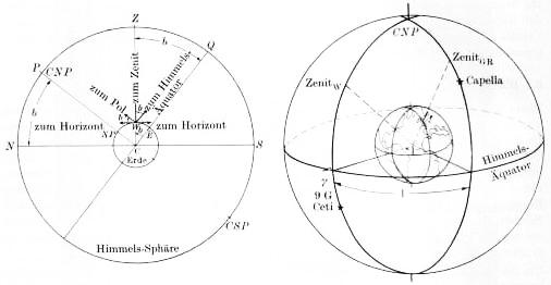 Über die Messung der geographischen Länge