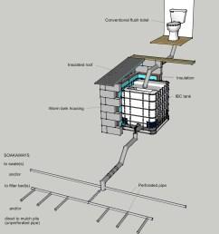 vermicomposting toilet system schematic [ 1282 x 1394 Pixel ]