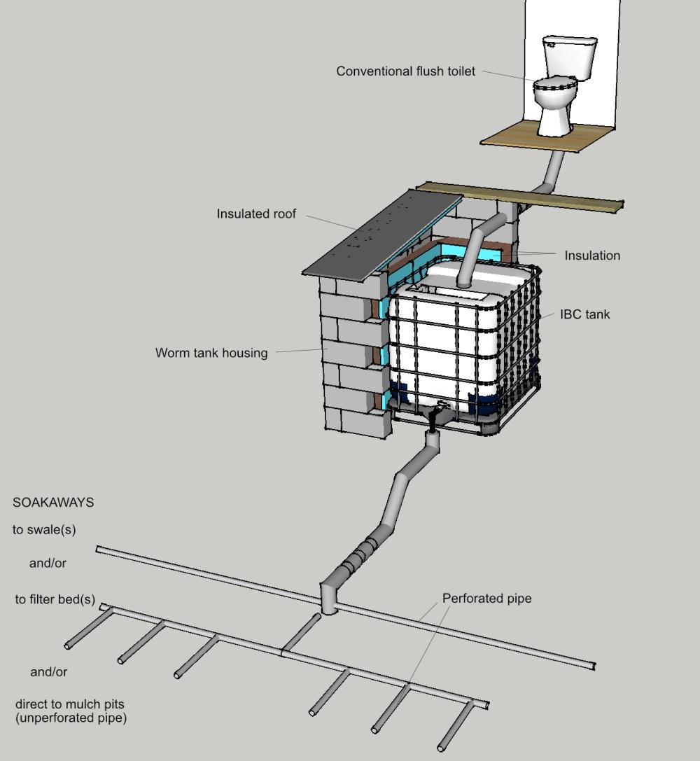 medium resolution of vermicomposting toilet system schematic