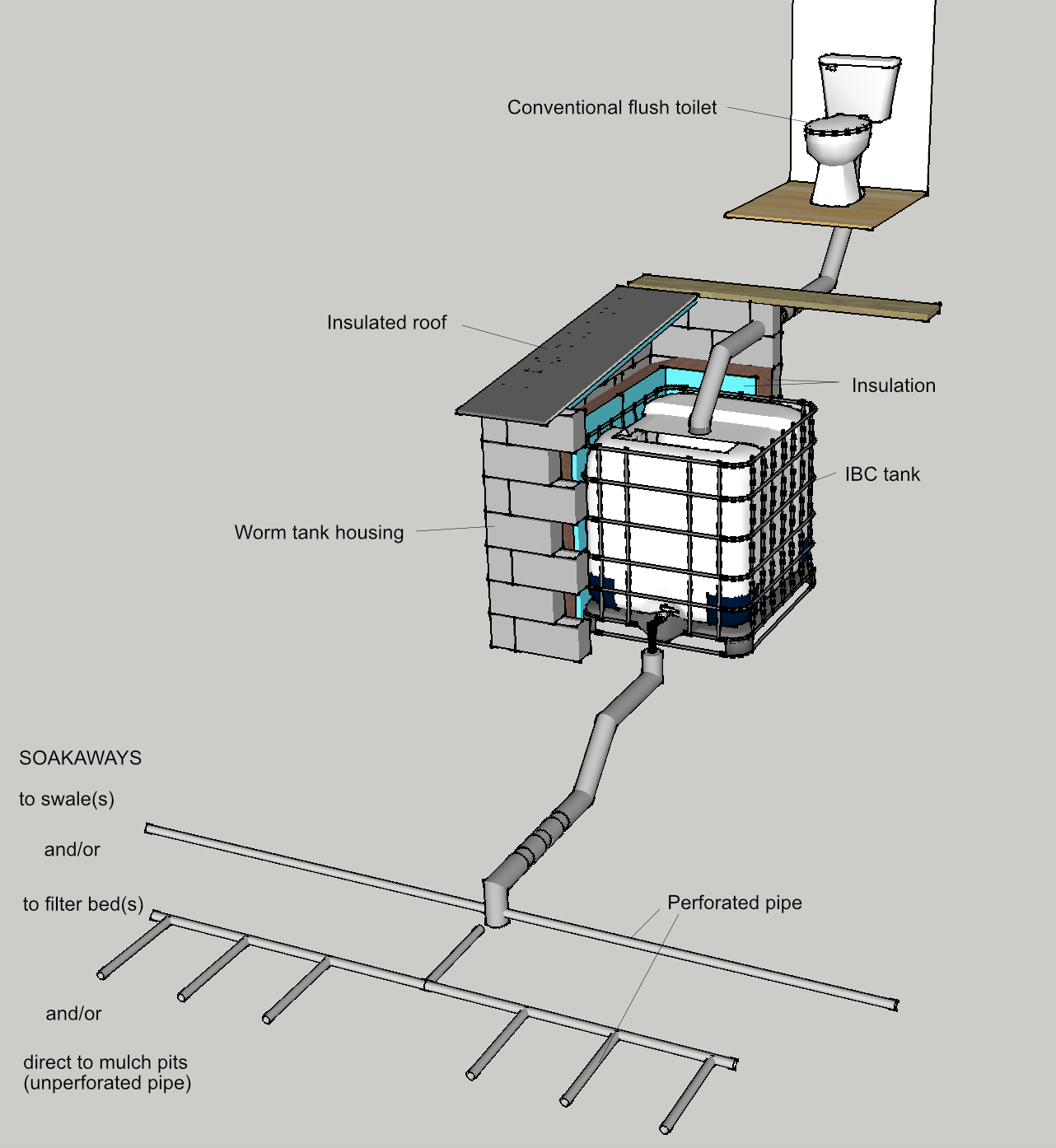 hight resolution of vermicomposting toilet system schematic