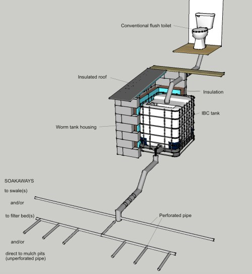small resolution of vermicomposting toilet system schematic