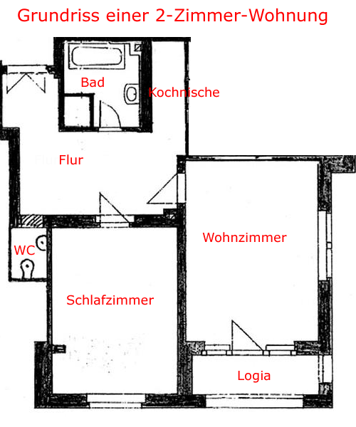 2 Zimmer Wohnung mieten