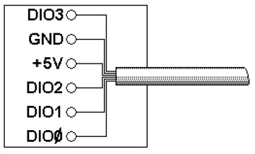 Vernier Breadboard Cables Troubleshooting and FAQs