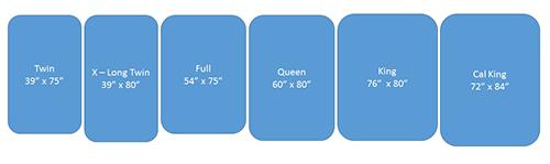 Diffe Size Mattresses