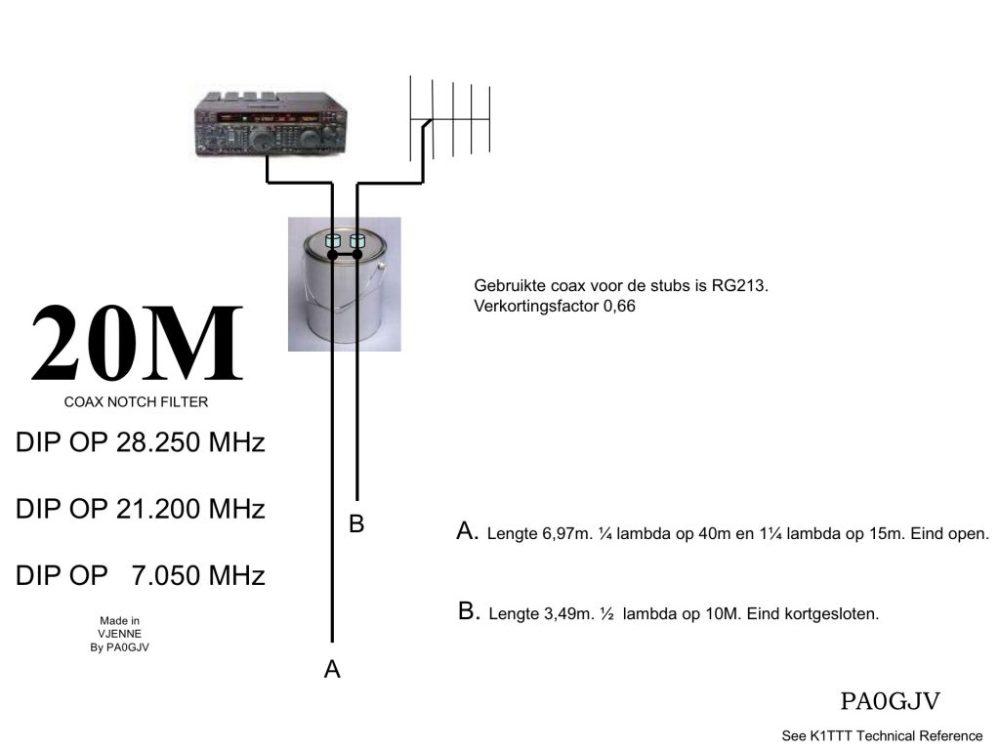 20Meter Coax filter