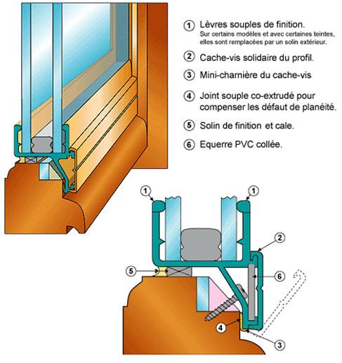 double vitrage renovation neoclair sur