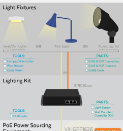 poe led lighting installation [ 720 x 1905 Pixel ]