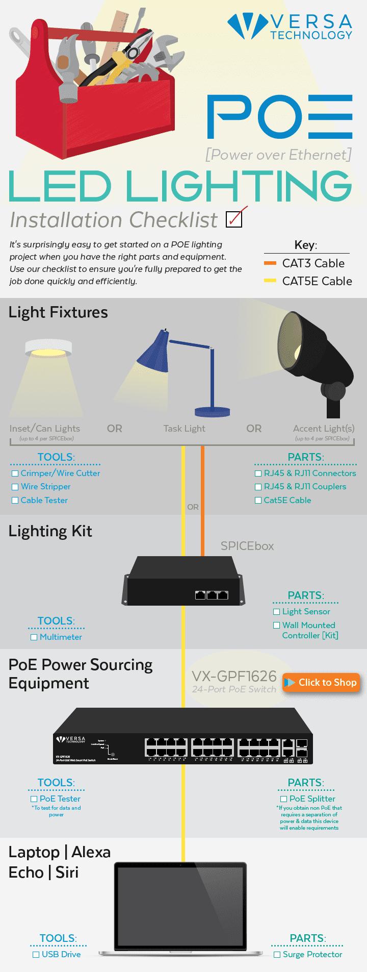 medium resolution of poe led lighting installation