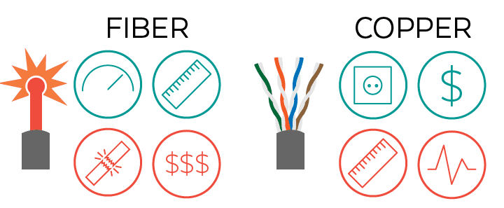 cat6 cable wiring diagram bpt door entry handset the war ethernet vs fiber copper