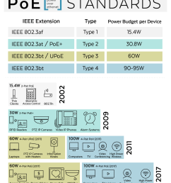 ieee standards and devices [ 1100 x 1296 Pixel ]