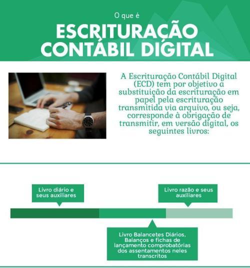 escrituração contábil digital