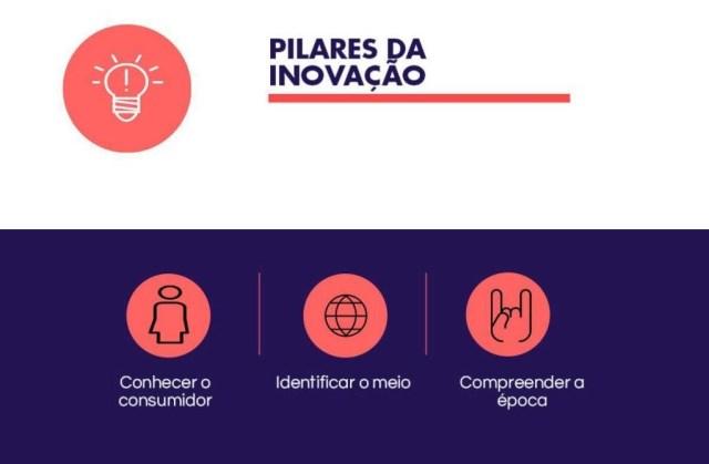 identidade da empresa - inovação